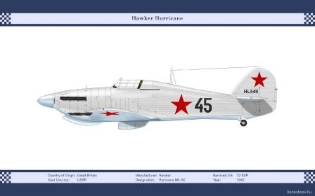 Белоснежный Hawcker Hurricane с красной звездой СССР обои